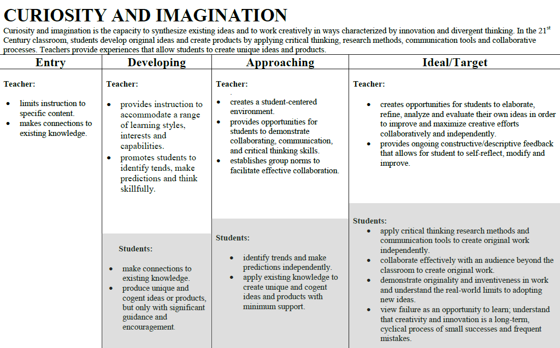 rubric critical thinking skills Thinking and reasoning skills rubric  this rubric will help assess a student's thinking and reasoning skills  some critical elements.